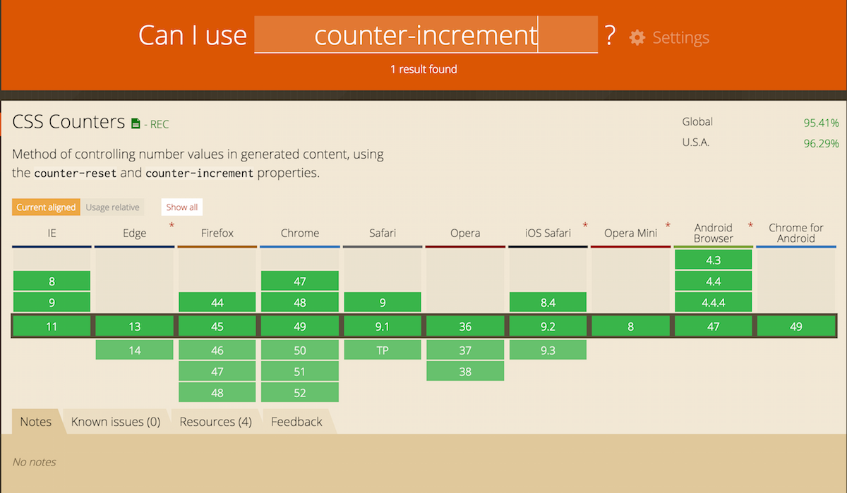 ✨Pure CSS Games with Counter-Increment | Una Kravets Online✨