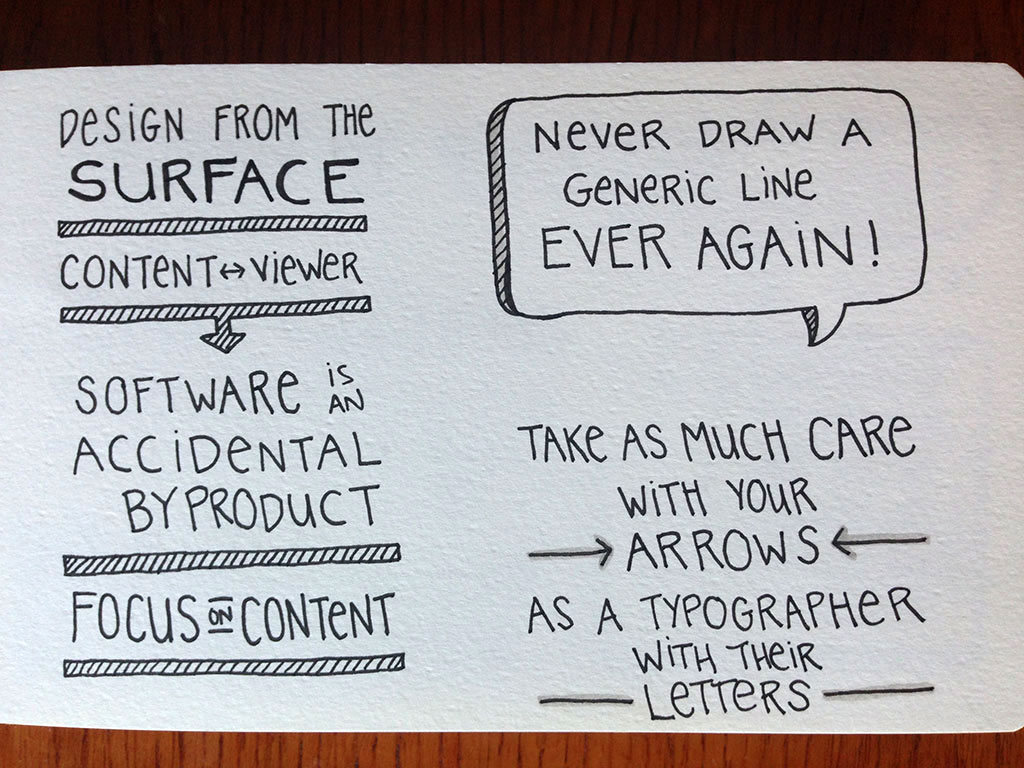 Jess' sketchnotes from Edward Tufte Workshop 2013