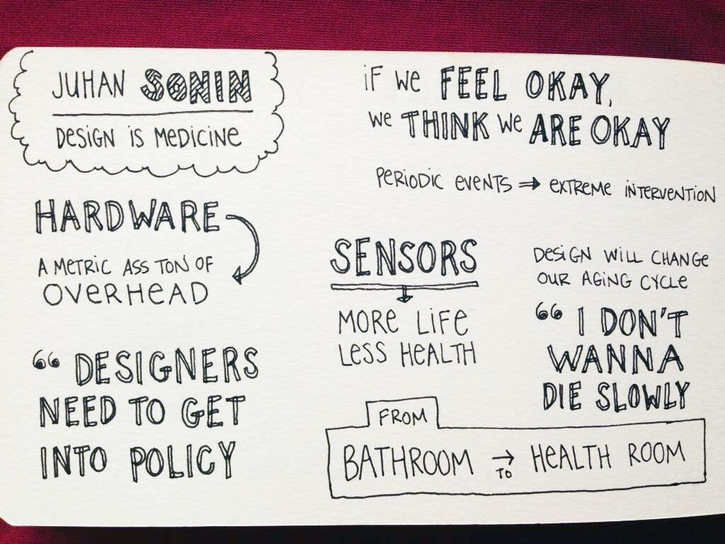 Jess' sketchnotes from UX Camp Ottawa, 2013