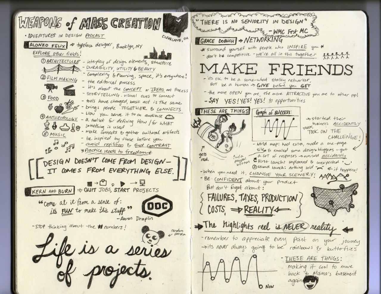 My sketchnotes from Weapons of Mass Creation 2013